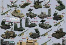دانلود مدل های سه بعدی حرفه ای تجهیزات نظامی روسیه