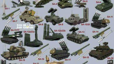 Photo of دانلود مدل های سه بعدی حرفه ای تجهیزات نظامی روسیه