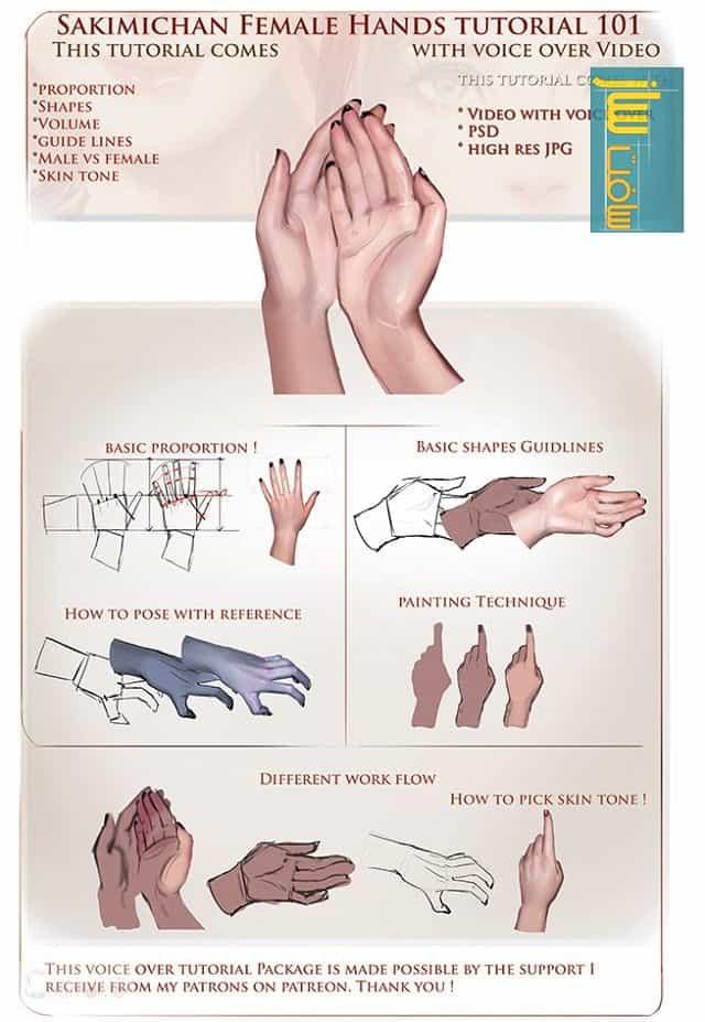 آموزش طراح دست زن در فتوشاپ از شرکت Gumroad